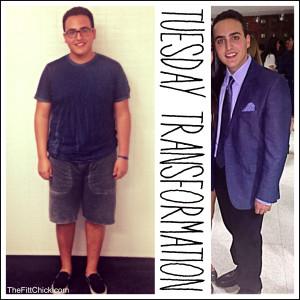 Alex Leva's Transformation